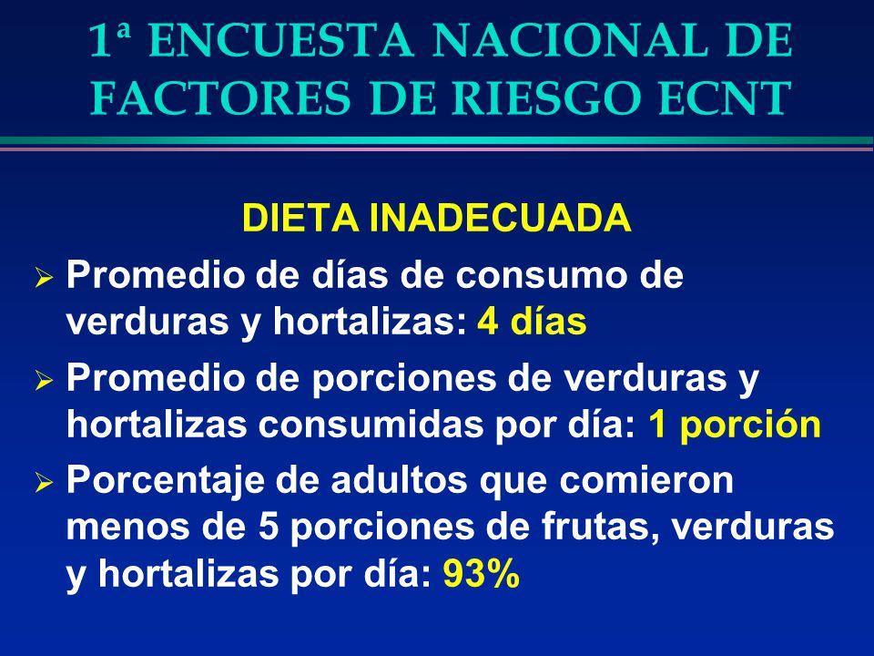 1ª ENCUESTA NACIONAL DE FACTORES DE RIESGO ECNT DIETA INADECUADA Promedio de días de consumo de verduras y hortalizas: 4 días Promedio de porciones de