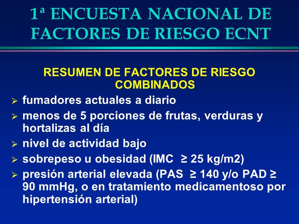 1ª ENCUESTA NACIONAL DE FACTORES DE RIESGO ECNT RESUMEN DE FACTORES DE RIESGO COMBINADOS fumadores actuales a diario menos de 5 porciones de frutas, v