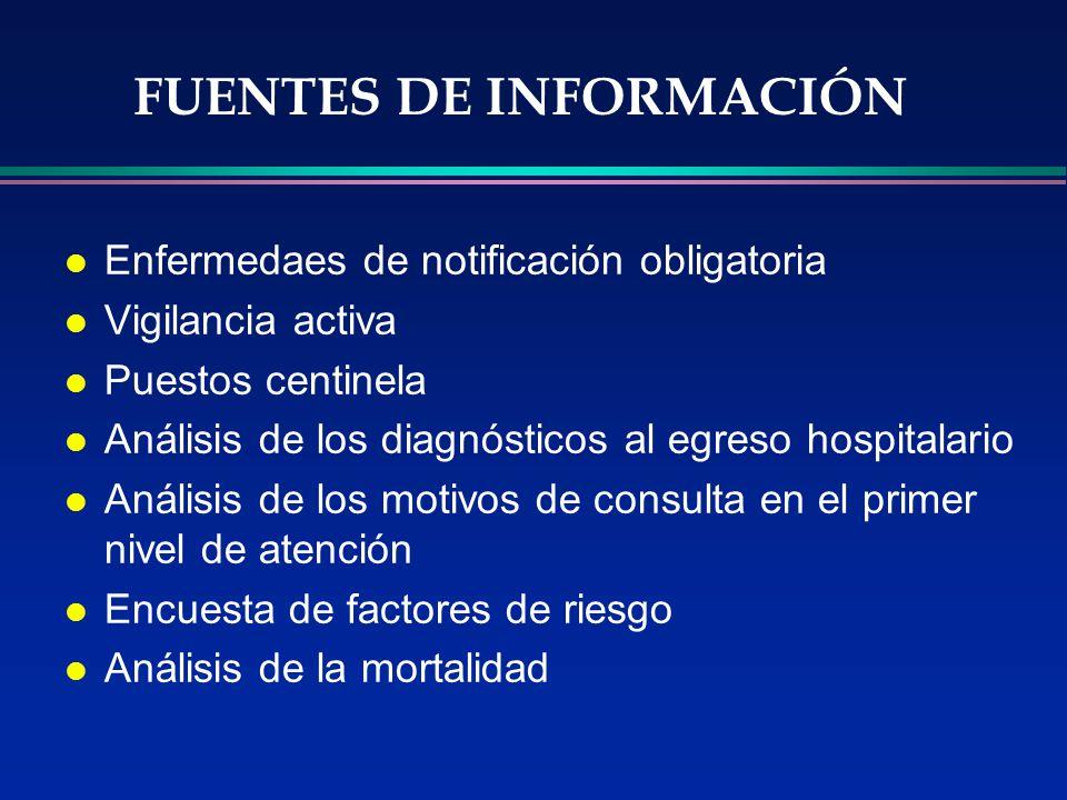 FUENTES DE INFORMACIÓN l Enfermedaes de notificación obligatoria l Vigilancia activa l Puestos centinela l Análisis de los diagnósticos al egreso hosp