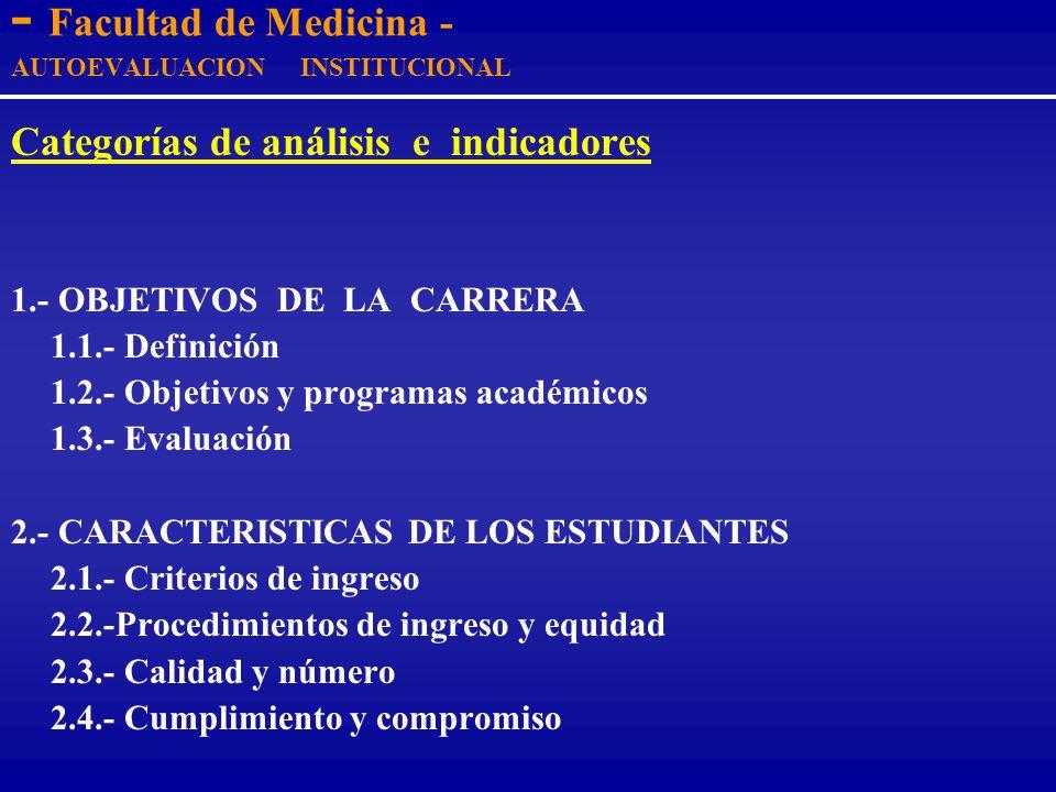- Facultad de Medicina - AUTOEVALUACION INSTITUCIONAL Categorías de análisis 1.- OBJETIVOS DE LA CARRERA 2.- CARACTERISTICAS DE LOS ESTUDIANTES 3.- PE