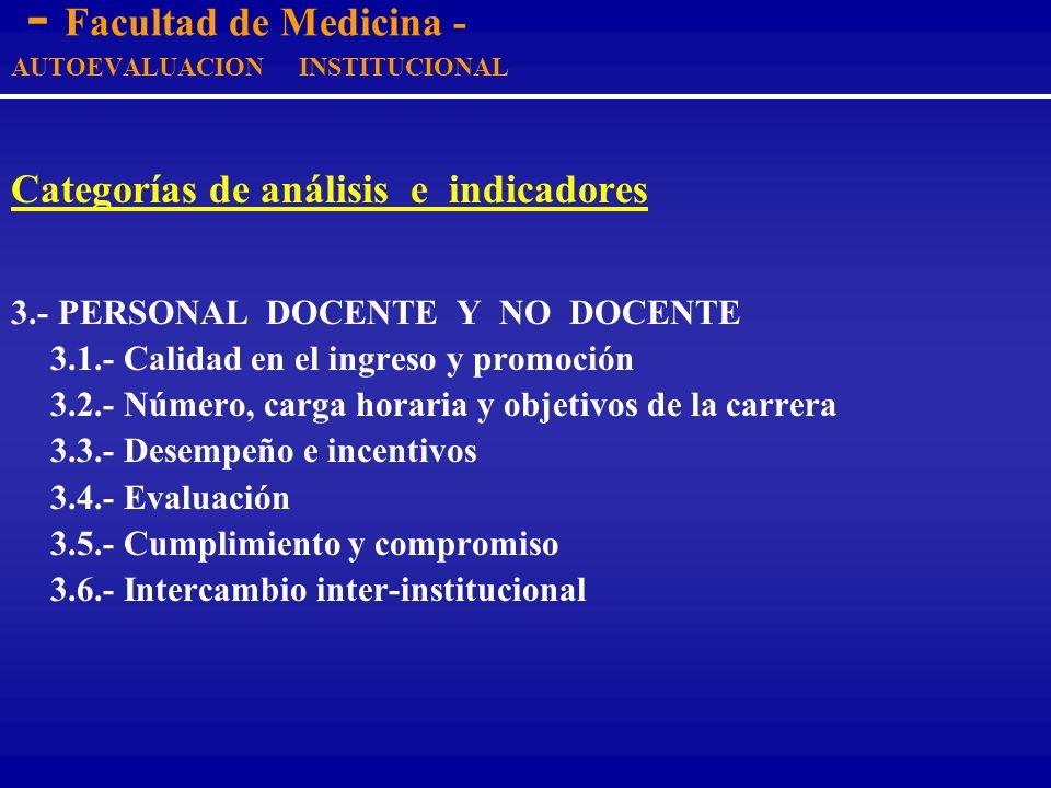 - Facultad de Medicina - AUTOEVALUACION INSTITUCIONAL Categorías de análisis e indicadores 1.- OBJETIVOS DE LA CARRERA 1.1.- Definición 1.2.- Objetivo