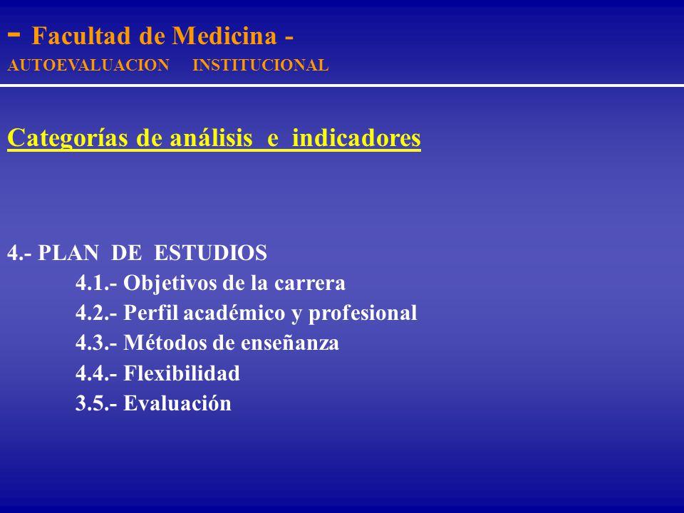 - Facultad de Medicina - AUTOEVALUACION INSTITUCIONAL Categorías de análisis e indicadores 3.- PERSONAL DOCENTE Y NO DOCENTE 3.1.- Calidad en el ingre