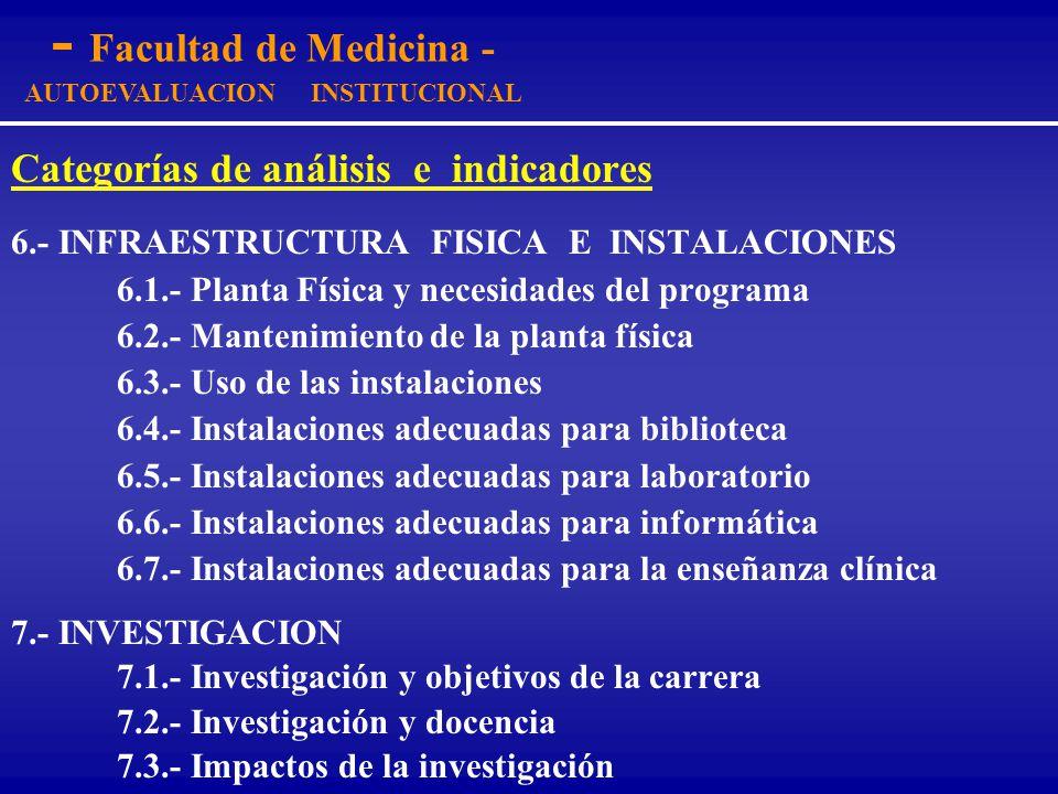 - Facultad de Medicina - AUTOEVALUACION INSTITUCIONAL Categorías de análisis e indicadores 5.- PROCESO ENSEÑANZA - APRENDIZAJE 5.1.- Conocimientos pre