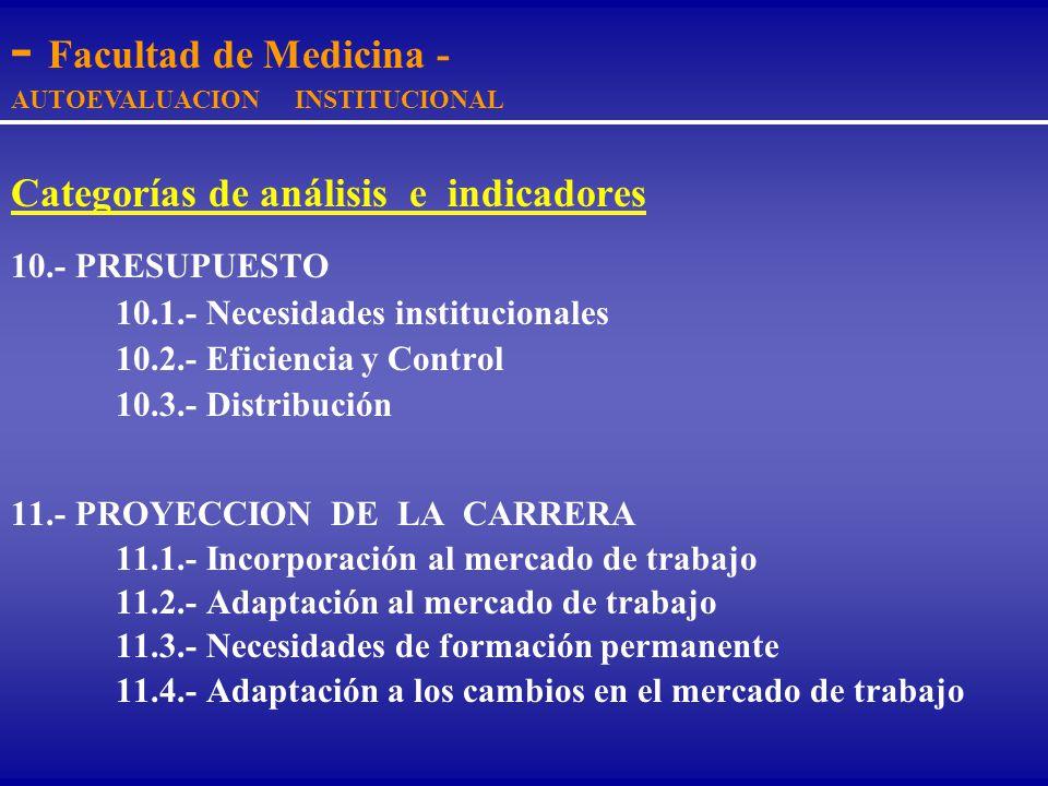 Categorías de análisis e indicadores 8.- ADMINISTRACION 8.1.- Organización 8.2.- Personal técnico-administrativo 8.3.- Sistema de información 9.- GEST