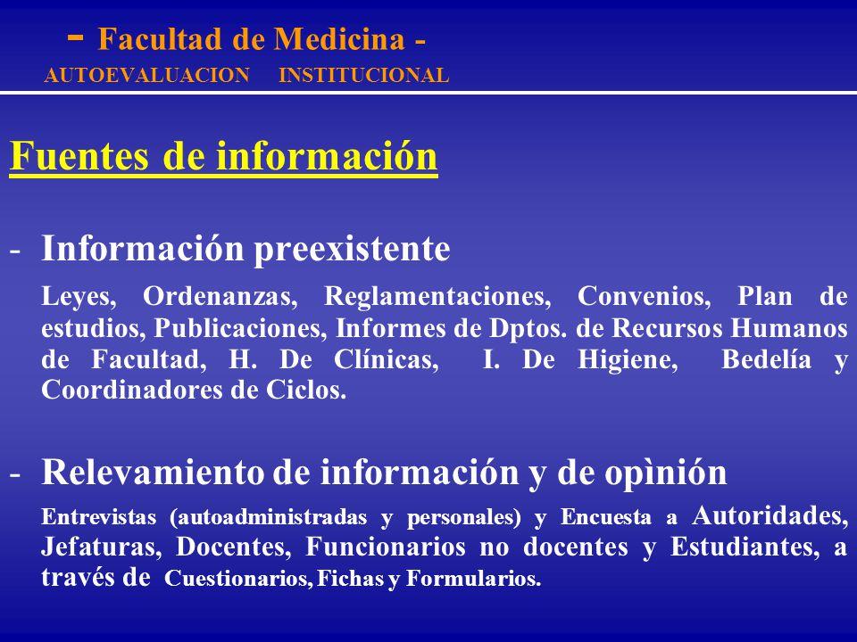 Categorías de análisis e indicadores 10.- PRESUPUESTO 10.1.- Necesidades institucionales 10.2.- Eficiencia y Control 10.3.- Distribución 11.- PROYECCI