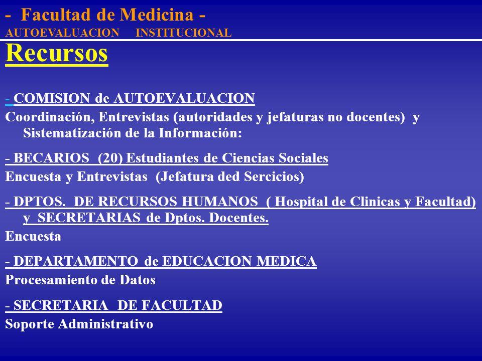 Fuentes de información -Información preexistente Leyes, Ordenanzas, Reglamentaciones, Convenios, Plan de estudios, Publicaciones, Informes de Dptos. d