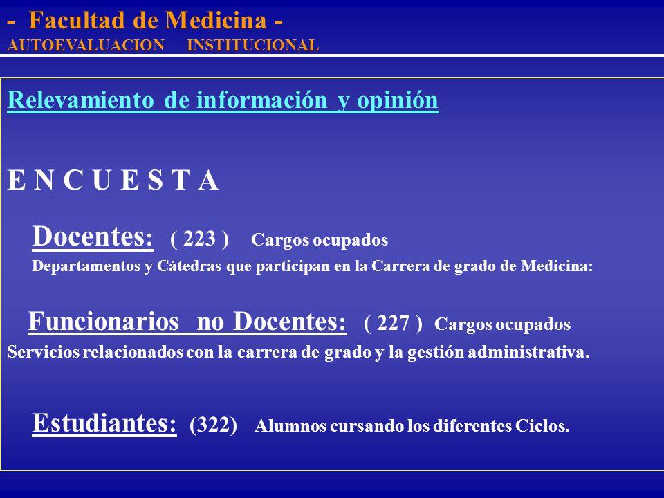 Relevamiento de información y opinión ENTREVISTAS A JEFATURAS DOCENTES Departamentos y Cátedras que participan en la Carrera de grado de Medicina (63)