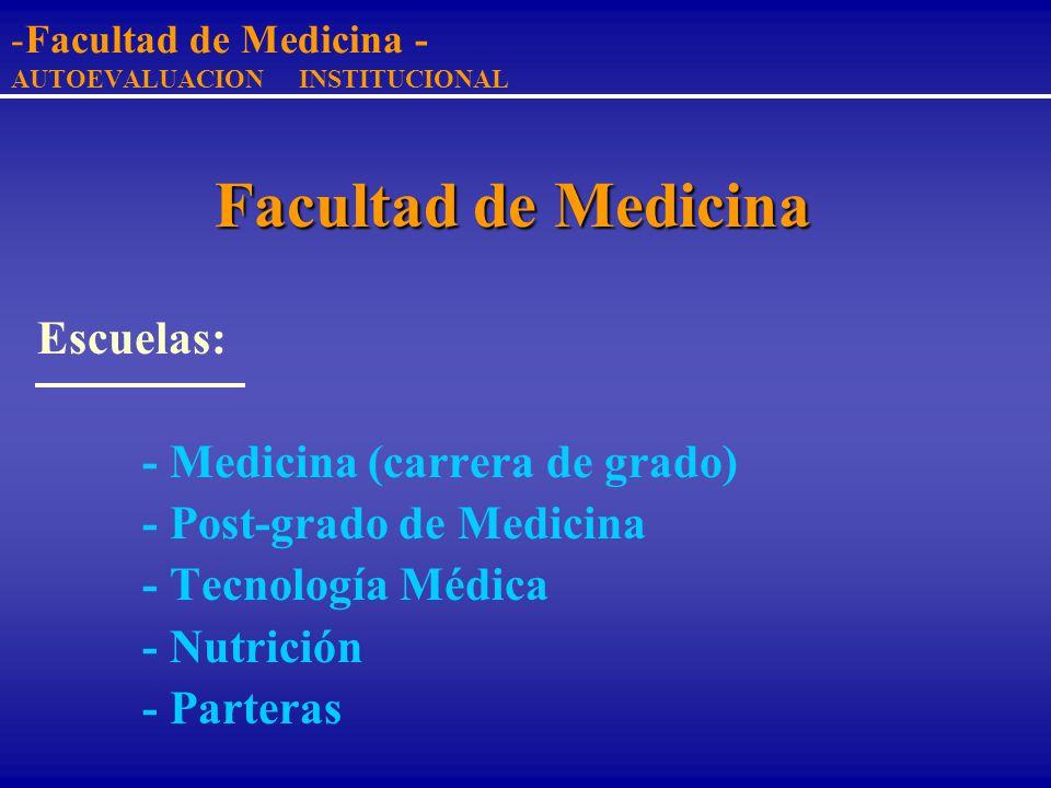 Comisión Evaluación Institucional Coordinador: Dr. Luis Faral Integrantes:Dr. Herman Gonzalez Dra. Daniela Lens Nut. Mariú Nari Tec. Luz Diez Br. Xime