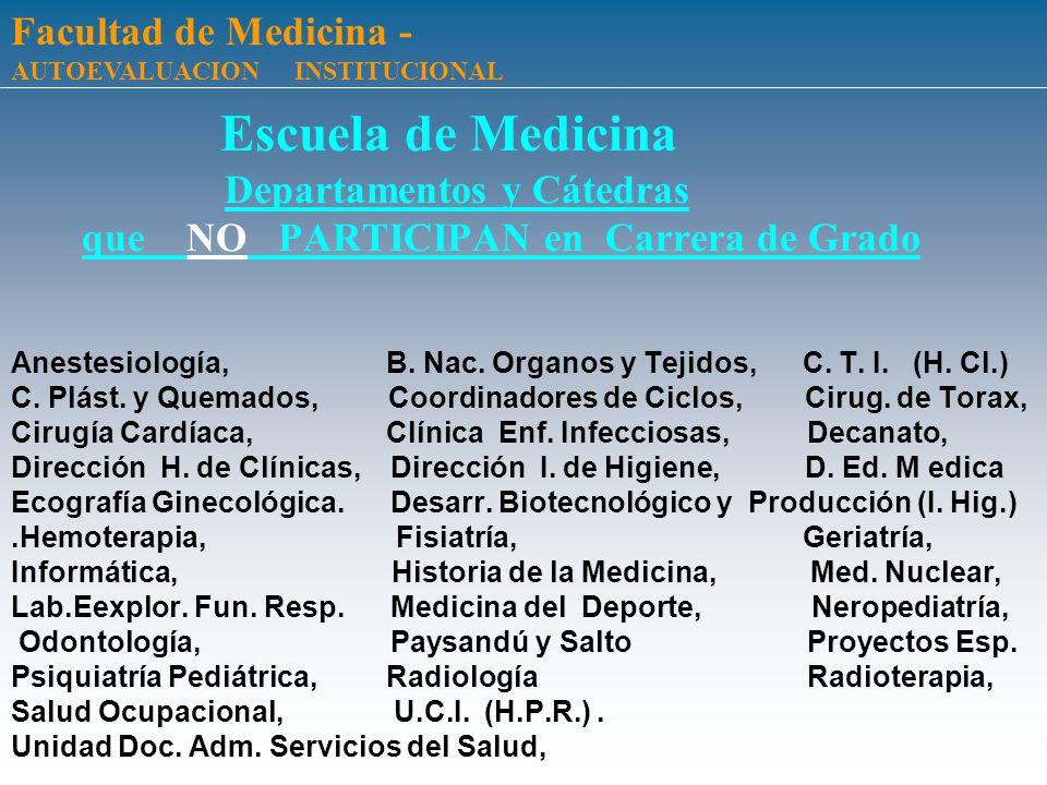 Escuela de Medicina Departamentos y Cátedras que PARTICIPAN en Carrera de Grado a) Clínicas: Medicas, Quirúrgicas, Pediátricas, Neonatología y Cirugía