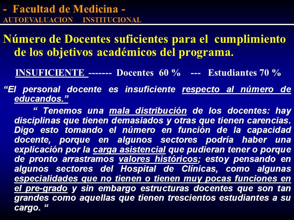 PRINCIPALES CARACTERISTICAS del CUERPO DOCENTE - - Facultad de Medicina - AUTOEVALUACION INSTITUCIONAL