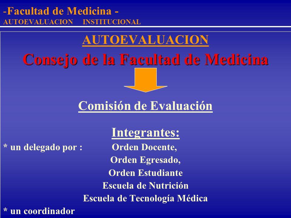 -Facultad de Medicina - AUTOEVALUACION INSTITUCIONAL Facultad de Medicina AUTOEVALUACION Escuela de Medicina (carrera de grado)