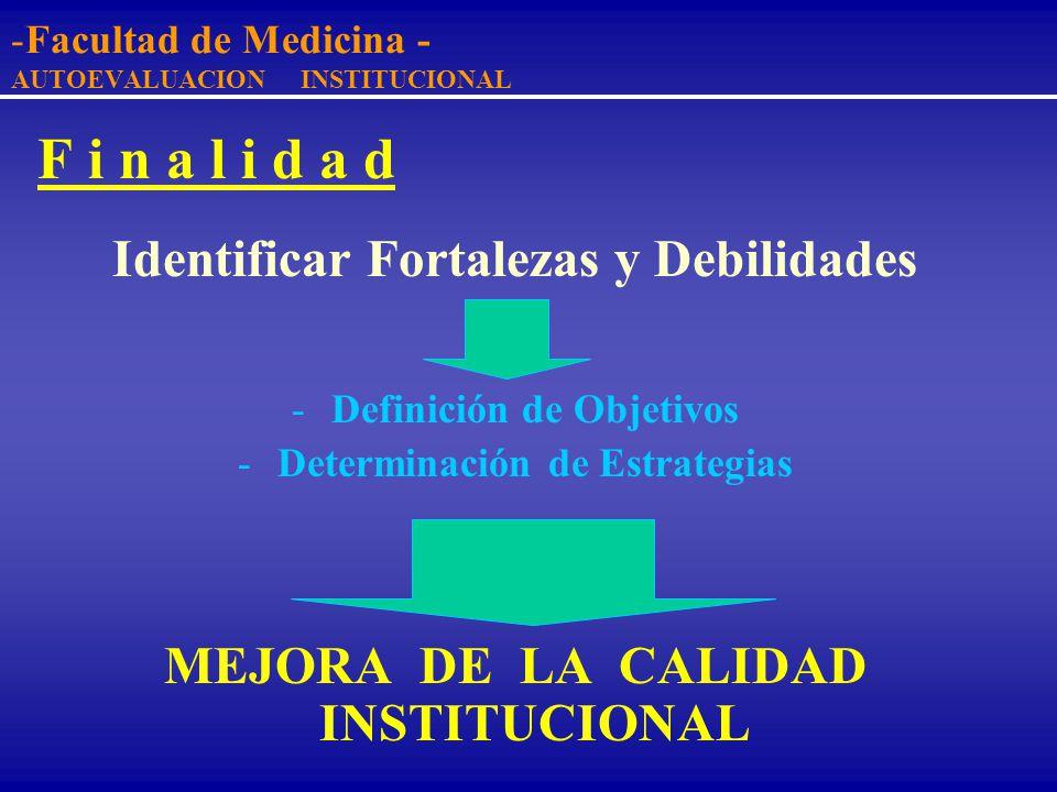 -Facultad de Medicina - AUTOEVALUACION INSTITUCIONAL AUTOEVALUACION Consejo de la Facultad de Medicina Comisión de Evaluación Integrantes: * un delega