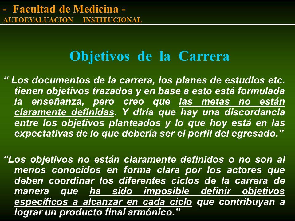 Objetivos de la Carrera El objetivo general de la carrera ha sido definido con claridad por el Claustro, centrado en la formación del médico general,