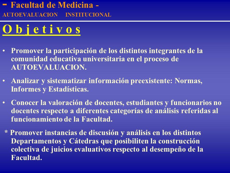 -Facultad de Medicina - AUTOEVALUACION INSTITUCIONAL F i n a l i d a d Identificar Fortalezas y Debilidades -Definición de Objetivos -Determinación de