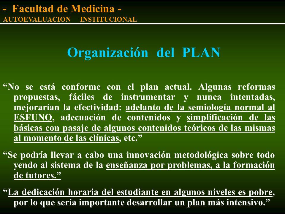Organización del PLAN Se trata de una carrera muy larga con hipertrofia de materias y con déficit de permanencia hospitalaria para lograr una formació