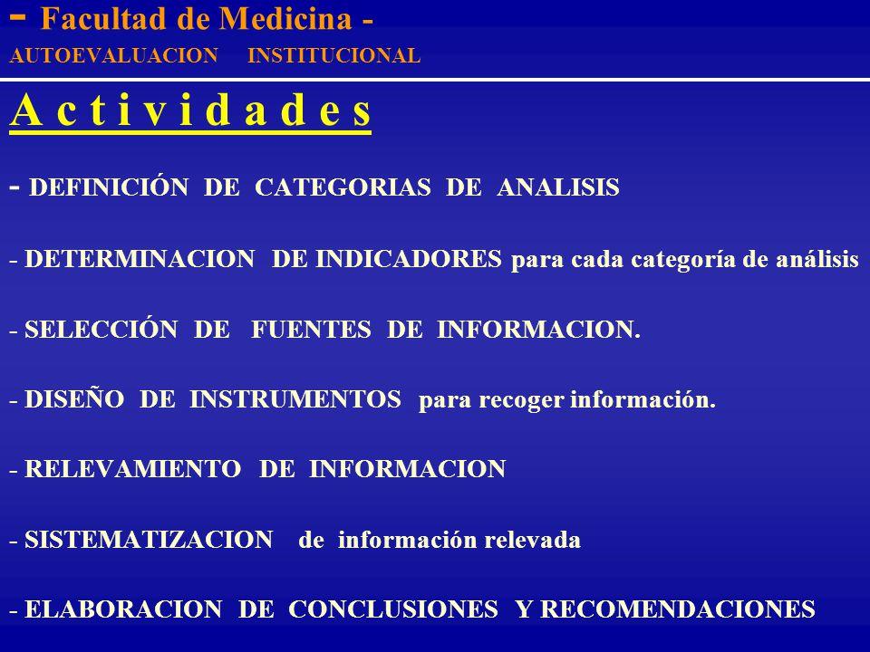 - Facultad de Medicina - AUTOEVALUACION INSTITUCIONAL O b j e t i v o s Promover la participación de los distintos integrantes de la comunidad educati