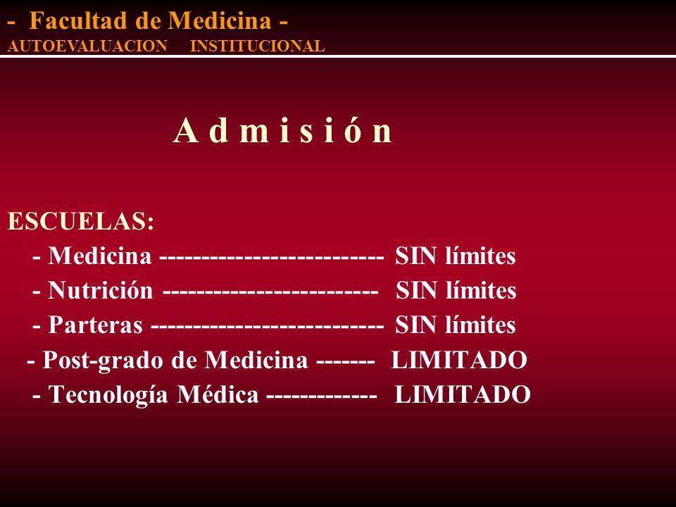ESTUDIANTES - Facultad de Medicina - AUTOEVALUACION INSTITUCIONAL