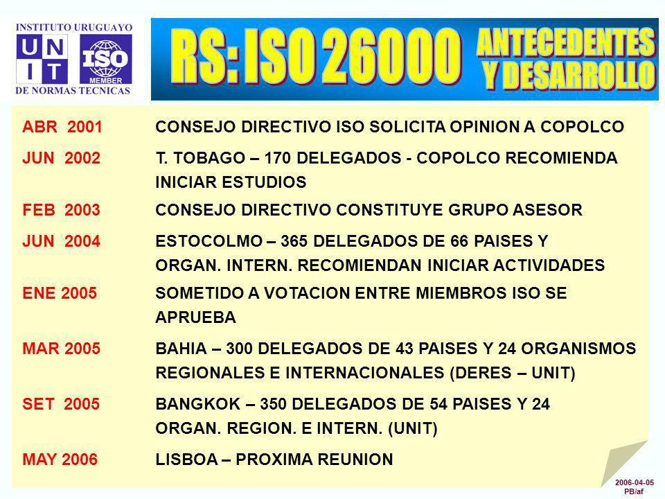 ABR 2001CONSEJO DIRECTIVO ISO SOLICITA OPINION A COPOLCO JUN 2002T. TOBAGO – 170 DELEGADOS - COPOLCO RECOMIENDA INICIAR ESTUDIOS 2006-04-05PB/af FEB 2