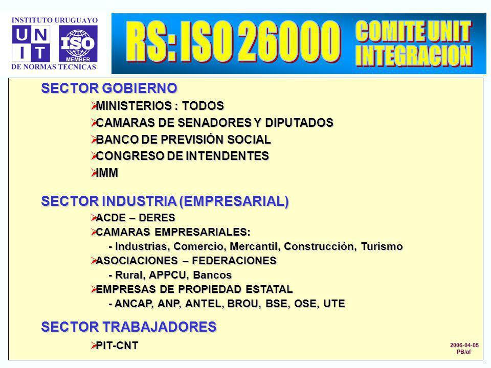 SECTOR GOBIERNO MINISTERIOS : TODOS MINISTERIOS : TODOS CAMARAS DE SENADORES Y DIPUTADOS CAMARAS DE SENADORES Y DIPUTADOS BANCO DE PREVISIÓN SOCIAL BA