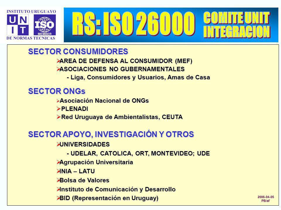 SECTOR CONSUMIDORES AREA DE DEFENSA AL CONSUMIDOR (MEF) AREA DE DEFENSA AL CONSUMIDOR (MEF) ASOCIACIONES NO GUBERNAMENTALES ASOCIACIONES NO GUBERNAMEN