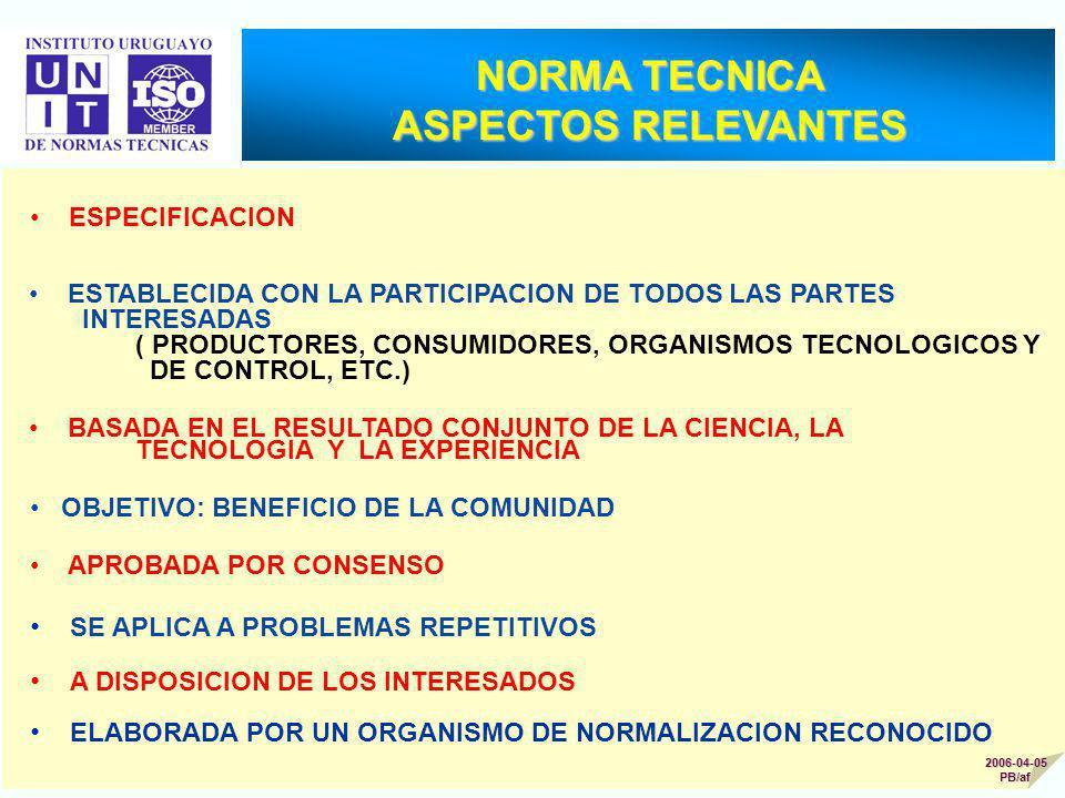 NORMA TECNICA ASPECTOS RELEVANTES SE APLICA A PROBLEMAS REPETITIVOS A DISPOSICION DE LOS INTERESADOS ELABORADA POR UN ORGANISMO DE NORMALIZACION RECON