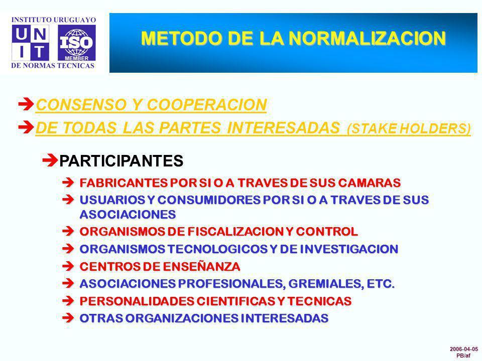 METODO DE LA NORMALIZACION CONSENSO Y COOPERACION DE TODAS LAS PARTES INTERESADAS (STAKE HOLDERS) PARTICIPANTES FABRICANTES POR SI O A TRAVES DE SUS C