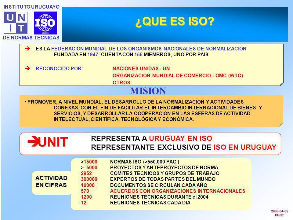 DE NORMAS TECNICAS INSTITUTO URUGUAYO ¿QUE ES ISO? ES LA FEDERACIÓN MUNDIAL DE LOS ORGANISMOS NACIONALES DE NORMALIZACIÓN FUNDADA EN 1947, CUENTA CON