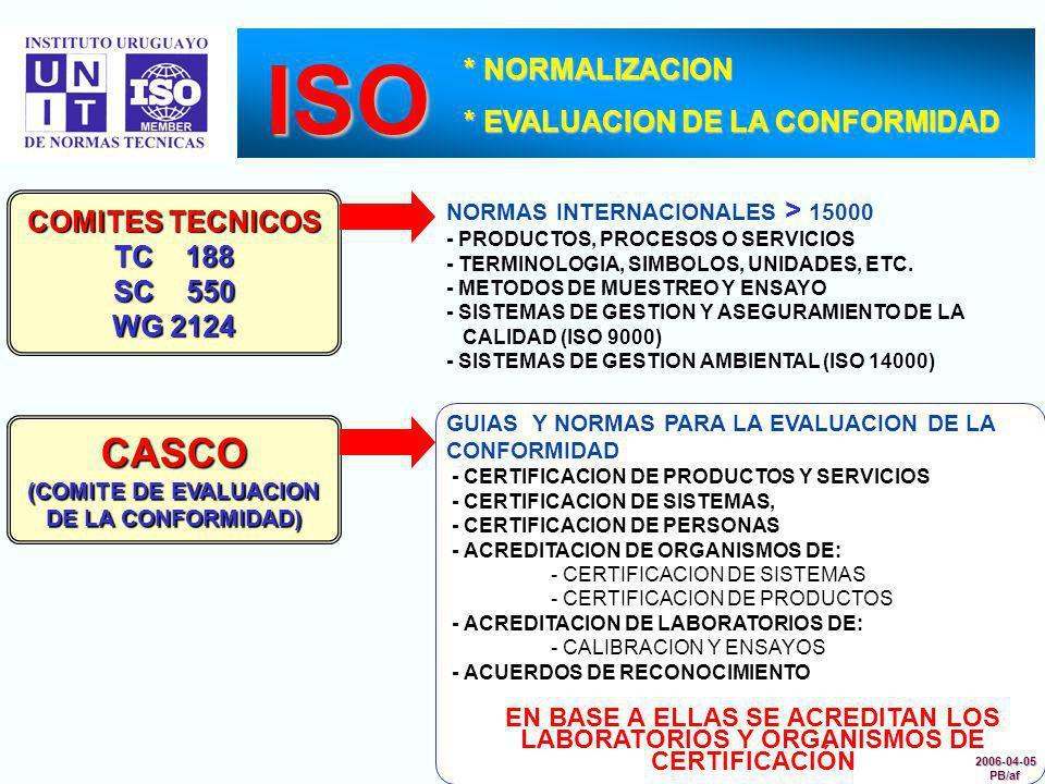 EN BASE A ELLAS SE ACREDITAN LOS LABORATORIOS Y ORGANISMOS DE CERTIFICACIÓN * NORMALIZACION * EVALUACION DE LA CONFORMIDAD ISO COMITES TECNICOS TC 188