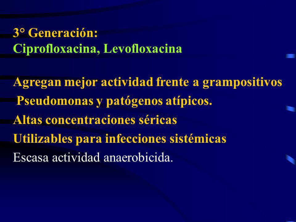 3° Generación: Ciprofloxacina, Levofloxacina Agregan mejor actividad frente a grampositivos Pseudomonas y patógenos atípicos. Altas concentraciones sé