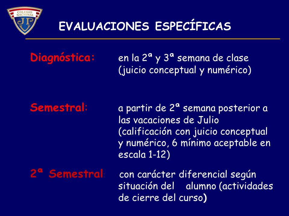 EVALUACIONES ESPECÍFICAS Actividades de cierre de curso: 2ª Semestral La deben realizar todos los alumnos.