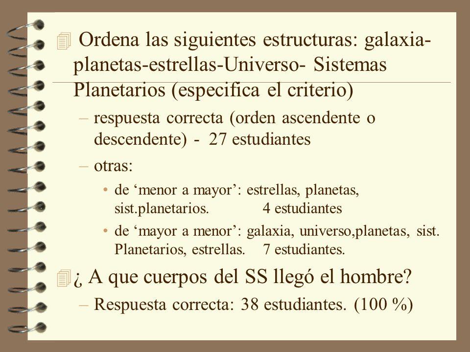 4 Ordena las siguientes estructuras: galaxia- planetas-estrellas-Universo- Sistemas Planetarios (especifica el criterio) –respuesta correcta (orden ascendente o descendente) - 27 estudiantes –otras: de menor a mayor: estrellas, planetas, sist.planetarios.