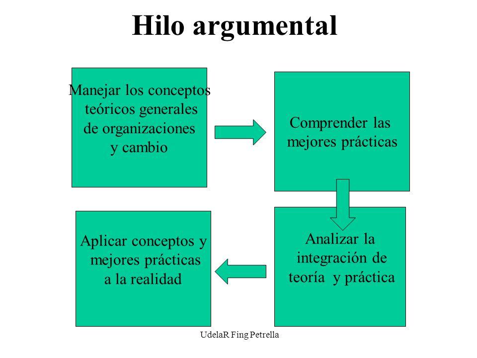 UdelaR Fing Petrella Hilo argumental Manejar los conceptos teóricos generales de organizaciones y cambio Comprender las mejores prácticas Analizar la integración de teoría y práctica Aplicar conceptos y mejores prácticas a la realidad