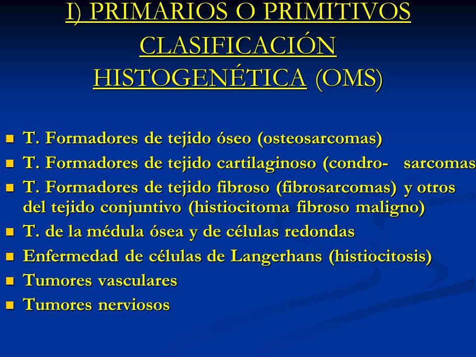 I) PRIMARIOS O PRIMITIVOS CLASIFICACIÓN HISTOGENÉTICA (OMS) T. Formadores de tejido óseo (osteosarcomas) T. Formadores de tejido óseo (osteosarcomas)