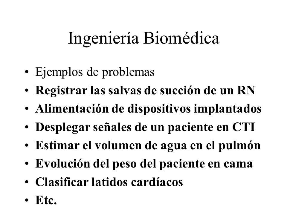 Ingeniería Biomédica Tipo de actividad Proyecto de equipos Instalaciones y su mantenimiento Integración en equipos de fisiología Control de calidad Evaluación (equipos, compras, eficiencia)
