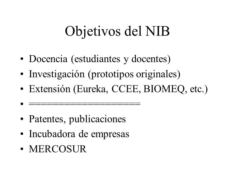 Objetivos del NIB Docencia (estudiantes y docentes) Investigación (prototipos originales) Extensión (Eureka, CCEE, BIOMEQ, etc.) =================== P