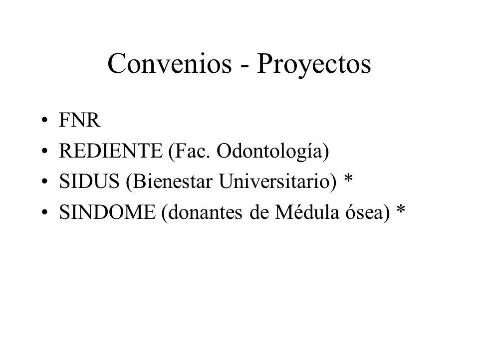 Convenios - Proyectos FNR REDIENTE (Fac. Odontología) SIDUS (Bienestar Universitario) * SINDOME (donantes de Médula ósea) *
