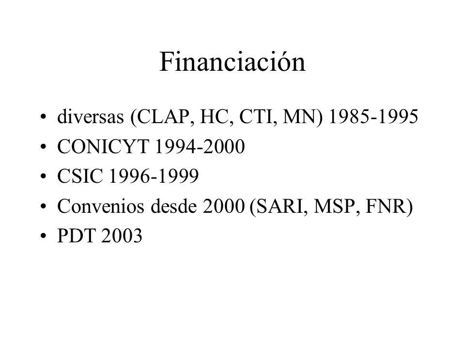 Financiación diversas (CLAP, HC, CTI, MN) 1985-1995 CONICYT 1994-2000 CSIC 1996-1999 Convenios desde 2000 (SARI, MSP, FNR) PDT 2003