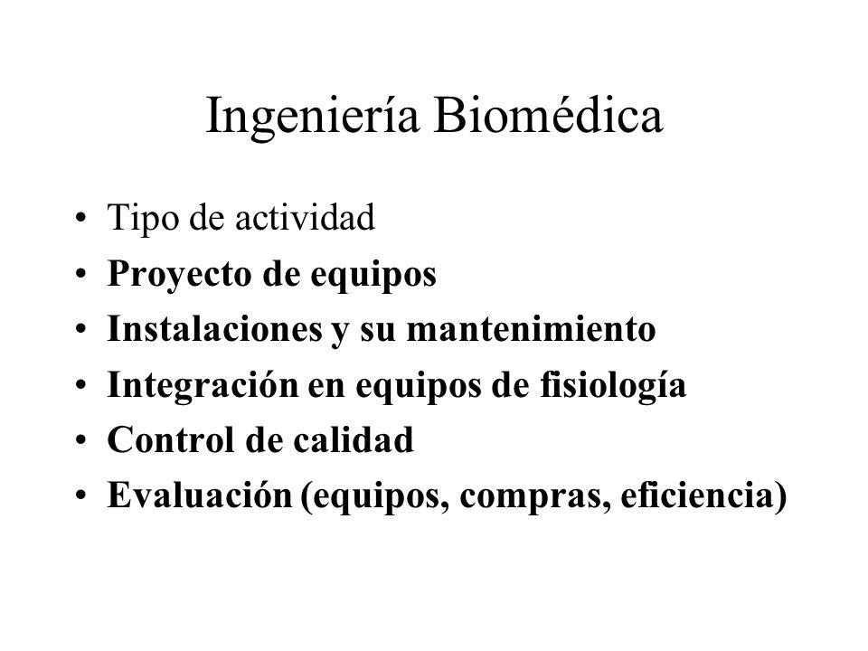 Ingeniería Biomédica Tipo de actividad Proyecto de equipos Instalaciones y su mantenimiento Integración en equipos de fisiología Control de calidad Ev