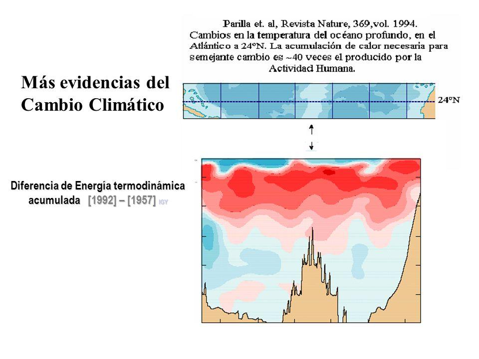 Más evidencias del Cambio Climático Diferencia de Energía termodinámica acumulada [1992] – [1957] IGY