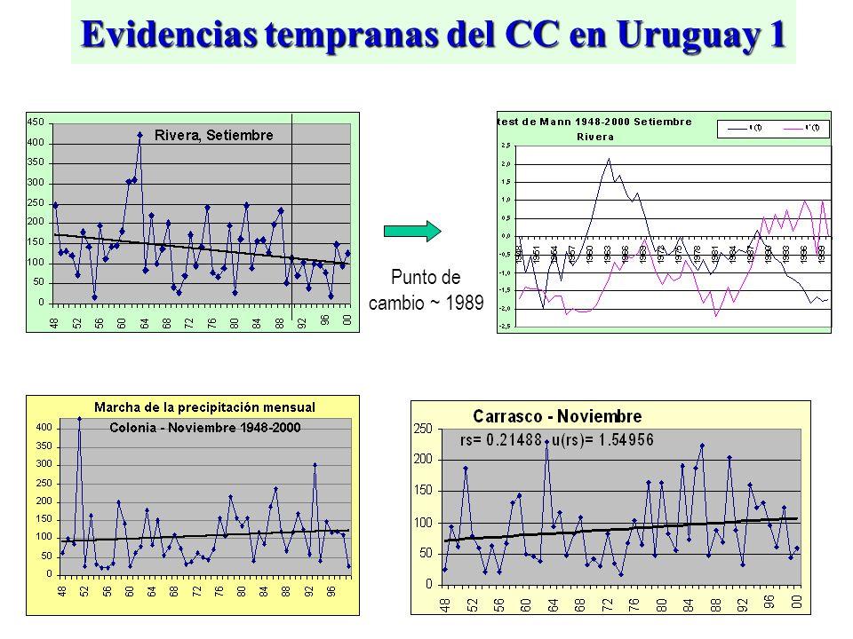 Evidencias tempranas del CC en Uruguay 1 Punto de cambio ~ 1989