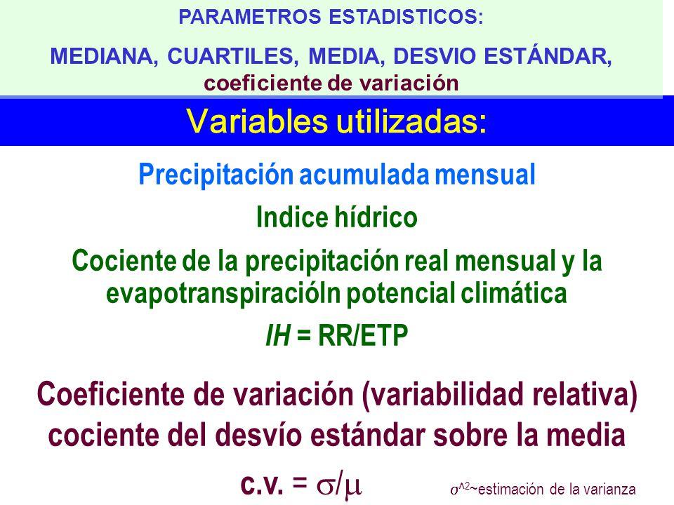 Variables utilizadas: Precipitación acumulada mensual Indice hídrico Cociente de la precipitación real mensual y la evapotranspiracióln potencial climática IH = RR/ETP Coeficiente de variación (variabilidad relativa) cociente del desvío estándar sobre la media c.v.