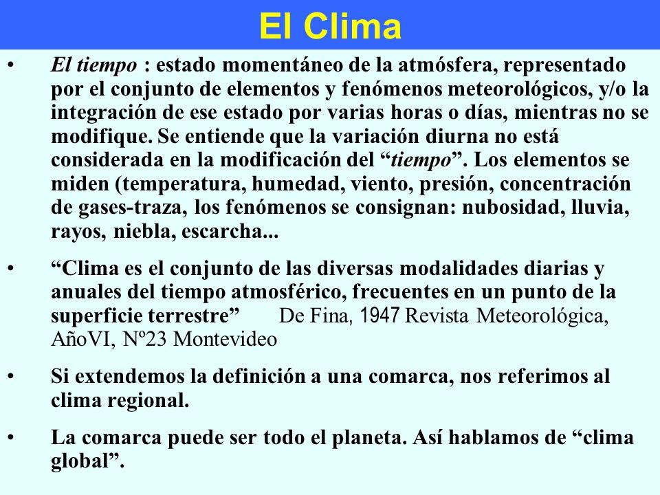 El Clima El tiempo tiempoEl tiempo : estado momentáneo de la atmósfera, representado por el conjunto de elementos y fenómenos meteorológicos, y/o la integración de ese estado por varias horas o días, mientras no se modifique.
