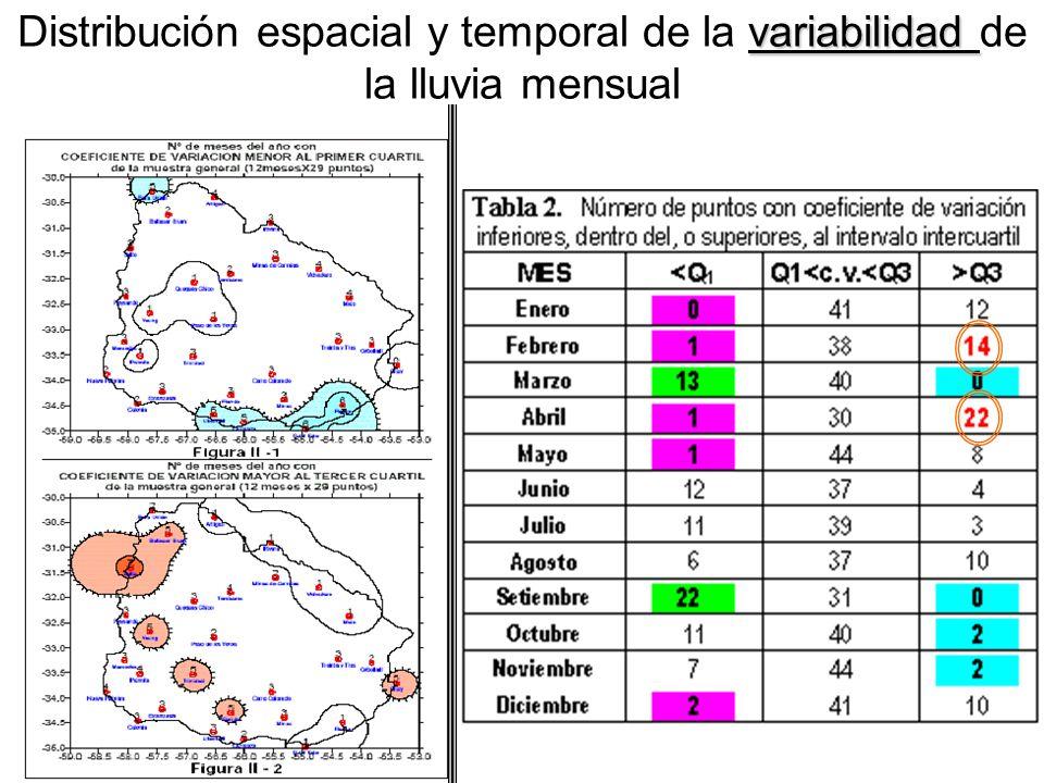 variabilidad Distribución espacial y temporal de la variabilidad de la lluvia mensual Caffera: