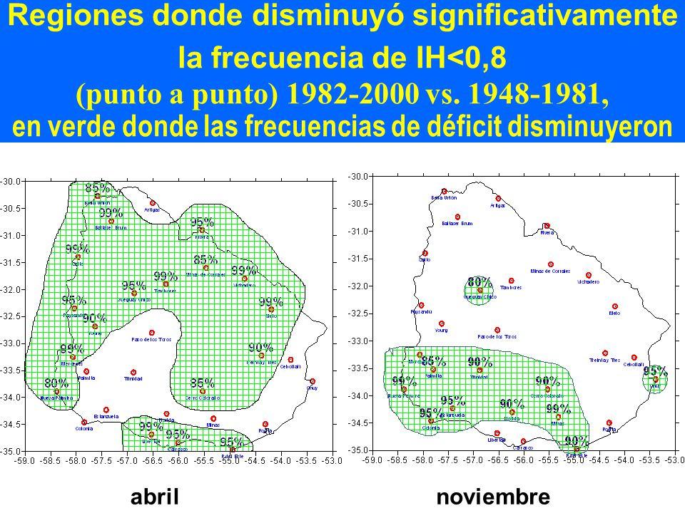 Regiones donde disminuyó significativamente la frecuencia de IH<0,8 (punto a punto) 1982-2000 vs.