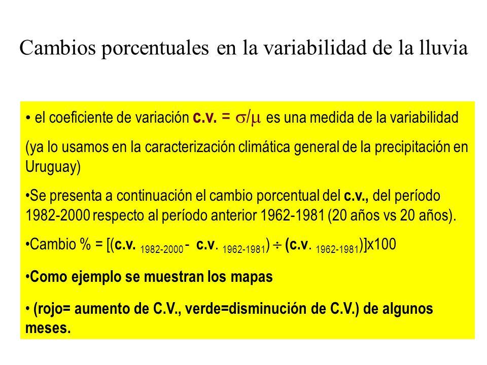 Cambios porcentuales en la variabilidad de la lluvia el coeficiente de variación c.v.