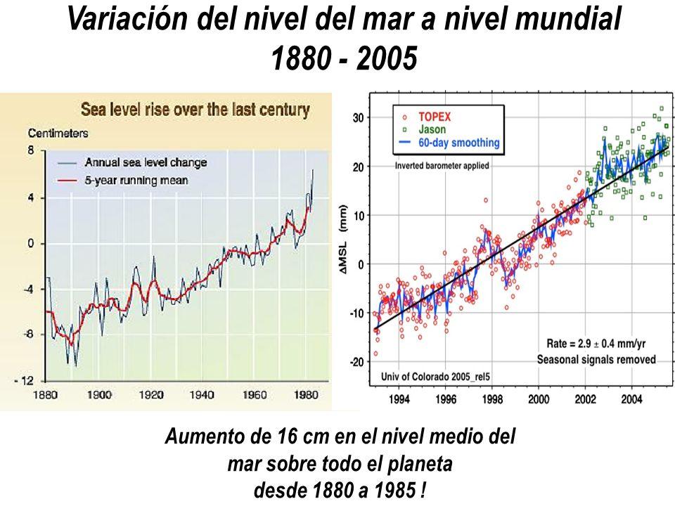 Variación del nivel del mar a nivel mundial 1880 - 2005 Aumento de 16 cm en el nivel medio del mar sobre todo el planeta desde 1880 a 1985 !