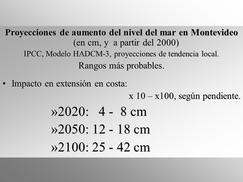 Proyecciones de aumento del nivel del mar en Montevideo (en cm, y a partir del 2000) IPCC, Modelo HADCM-3, proyecciones de tendencia local.