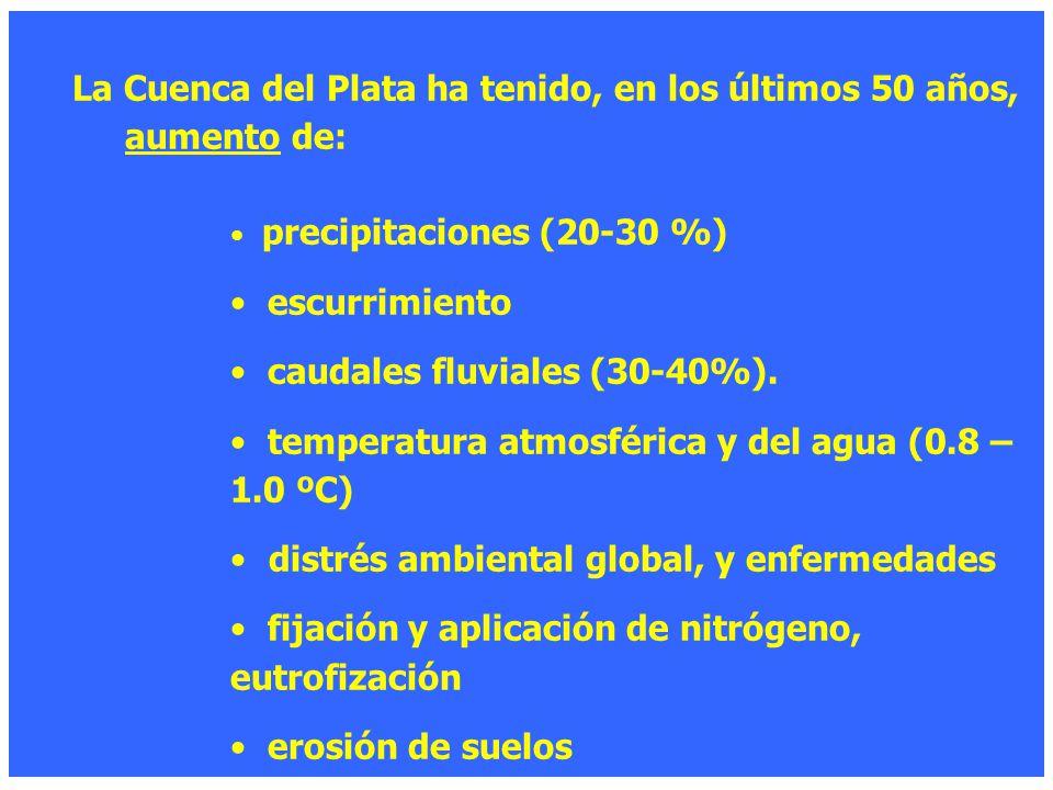 La Cuenca del Plata ha tenido, en los últimos 50 años, aumento de: precipitaciones (20-30 %) escurrimiento caudales fluviales (30-40%).