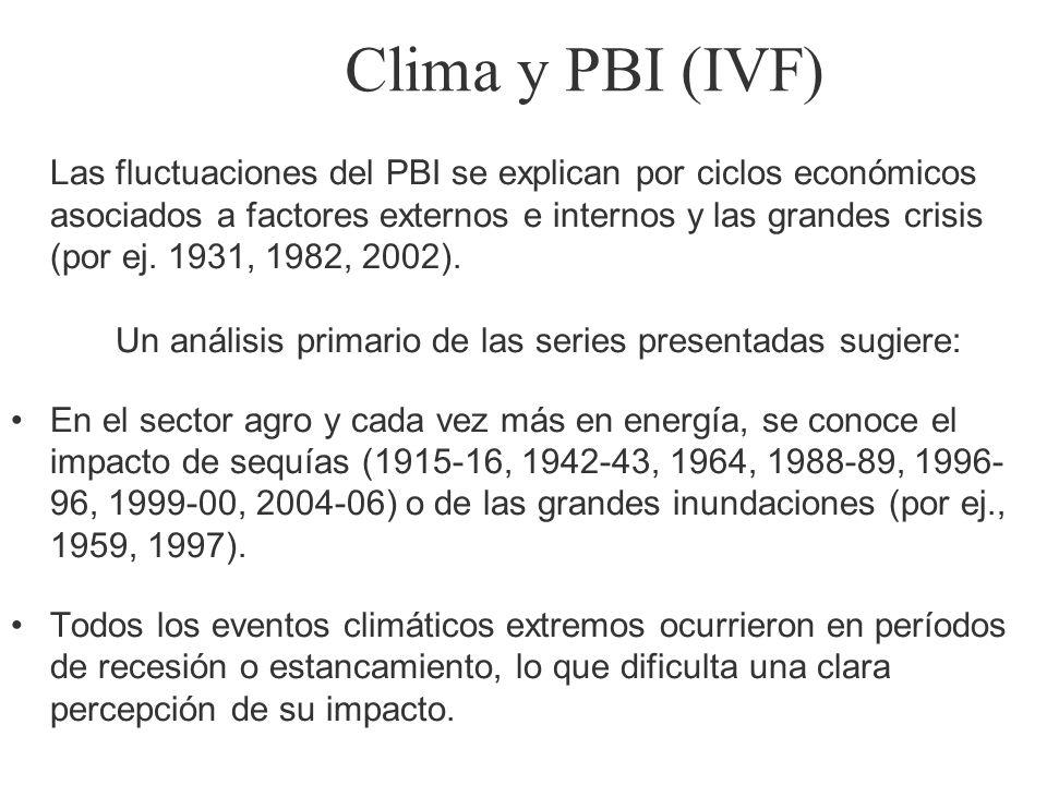 Clima y PBI (IVF) Las fluctuaciones del PBI se explican por ciclos económicos asociados a factores externos e internos y las grandes crisis (por ej.
