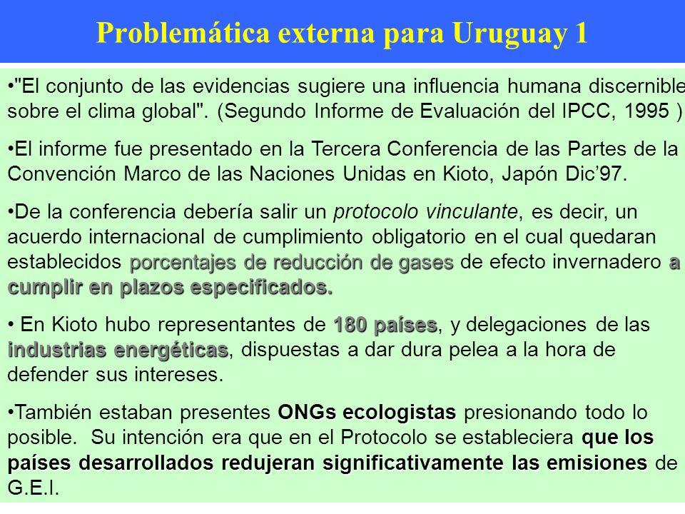 Problemática externa para Uruguay 1 El conjunto de las evidencias sugiere una influencia humana discernible sobre el clima global .